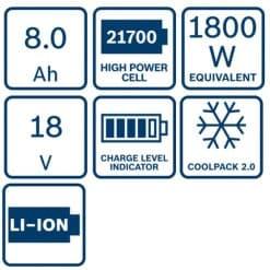 Batería de litio Bosch ProCORE18V 8.0 Ah detalles
